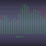 week42_hourly_activity