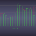week48_hourly_activity