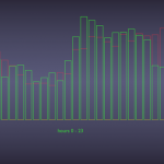 week11_2011_hourly_activity